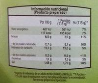 Sopa de quinoa con curry y coco - Información nutricional - es