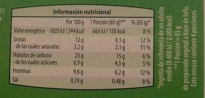 Veggieburger congeladas Picante con tofu y trigo - Información nutricional