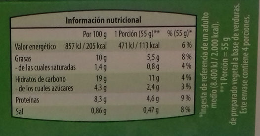 Veggieburger congeladas Verdura - Información nutricional
