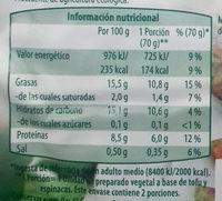 Veggieburger de Tofu y Espinacas - Informació nutricional