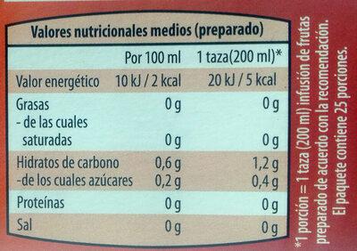 Aromas de Invierno - Información nutricional