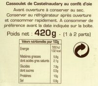 Cassoulet de Castelnaudary au confit d'oie - Informations nutritionnelles - fr