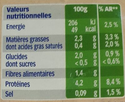 St Hubert Végétal nature bio - Nutrition facts - fr