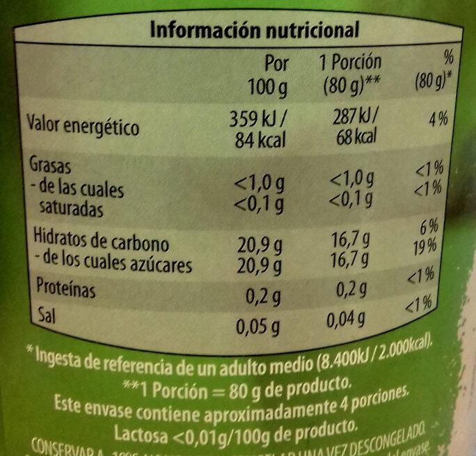 Sorbete con limón - Información nutricional - es