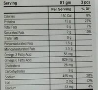 Juicy chicken Tenders - Nutrition facts - en