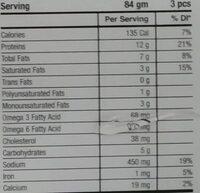 Chicken Kofta - Nutrition facts - en