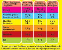 Cocktail d'olives dénoyautées - Nutrition facts