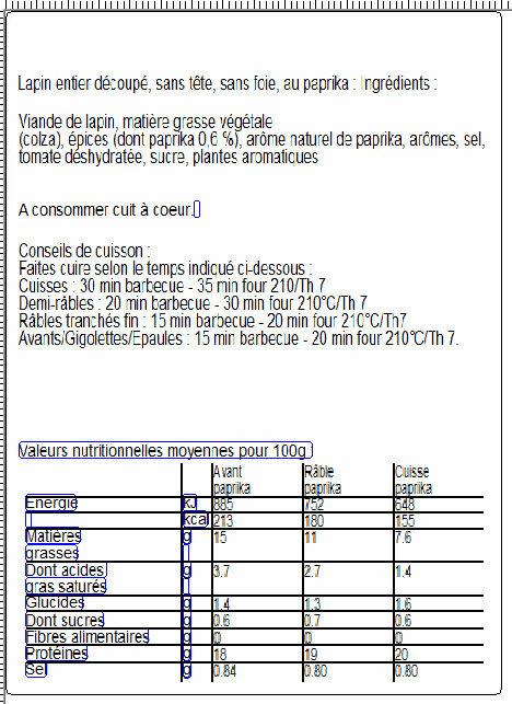 MORCEAUX CHOISIS DE LAPIN AU PAPRIKA - Ingrédients - fr