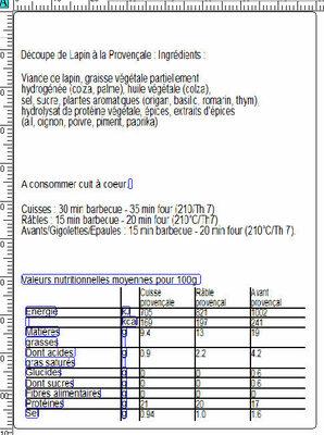 MORCEAUX CHOISIS DE LAPIN RECETTE A LA PROVENCALE - Ingredients