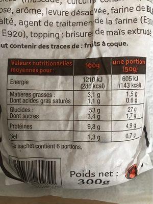 Pain mais tournesol - Nutrition facts