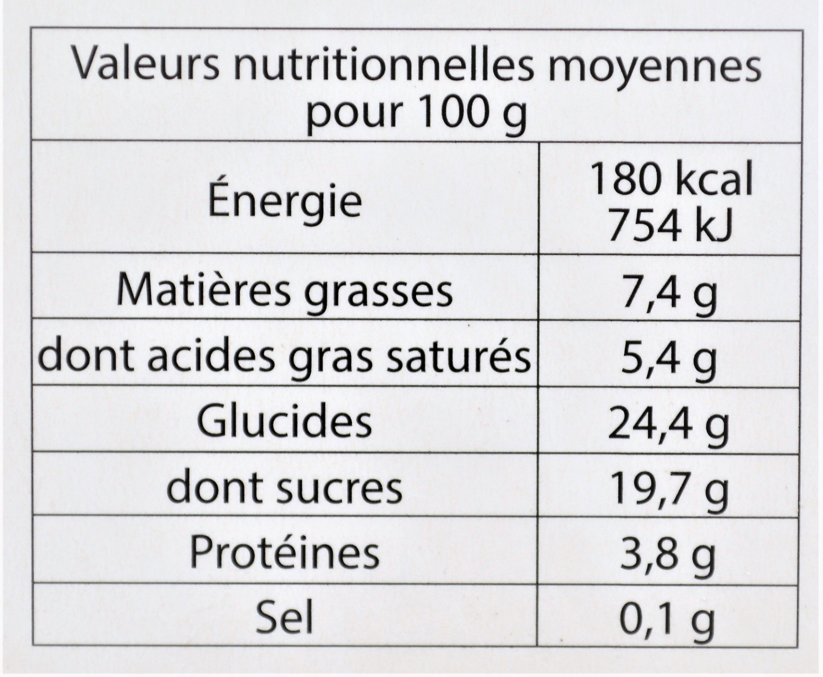 Glace CRÈME FRAÎCHE D'ISIGNY - Nutrition facts