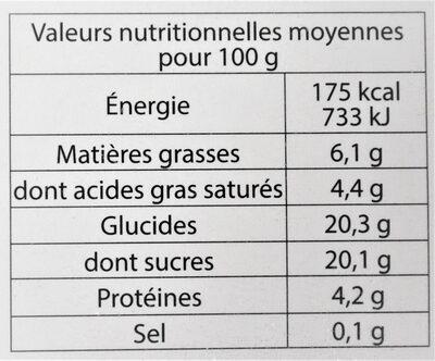 Glace RHUM RAISINS, raisins gloden macérés - Nutrition facts