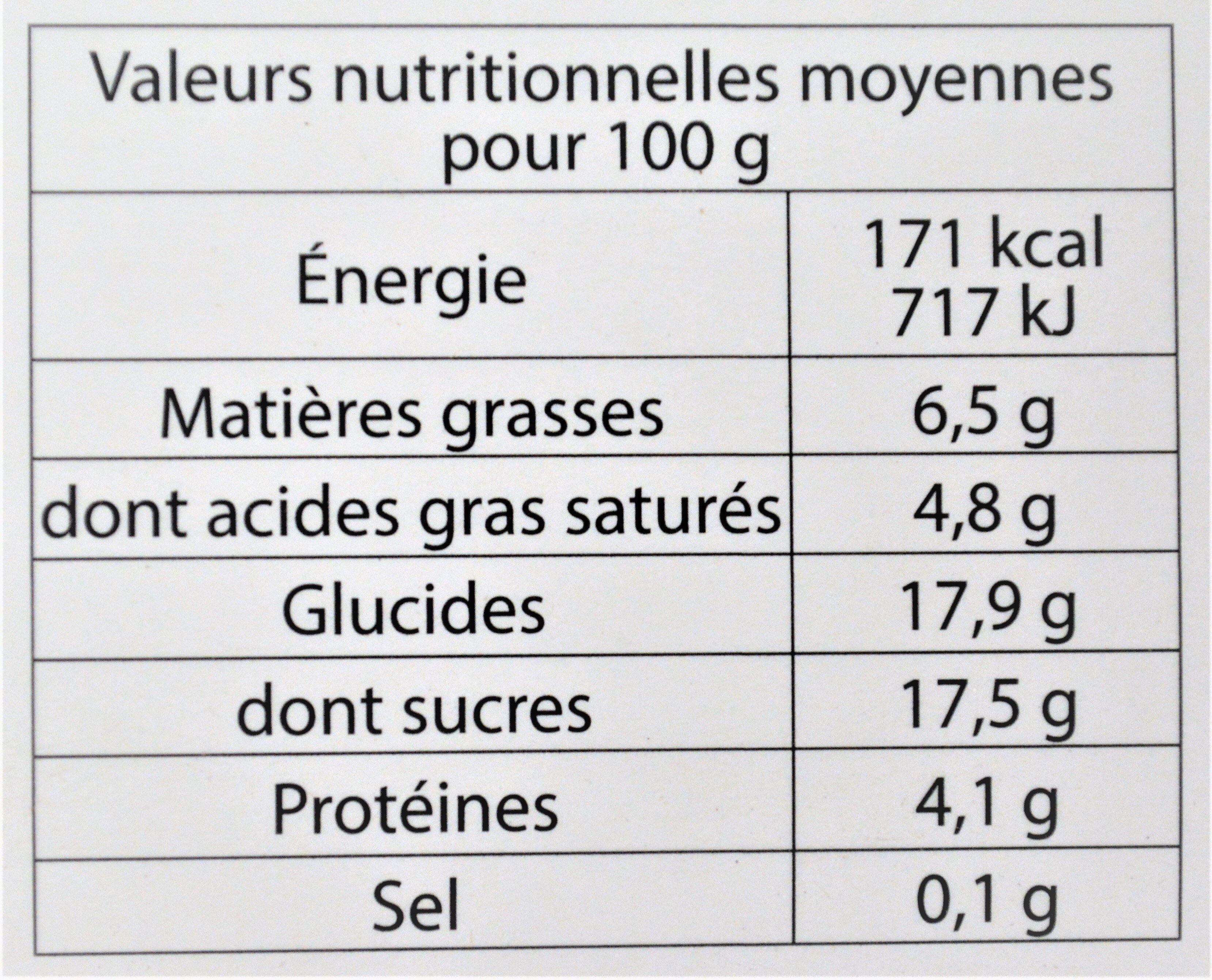 Glace à la VERVEINE DU VELAY - Informations nutritionnelles