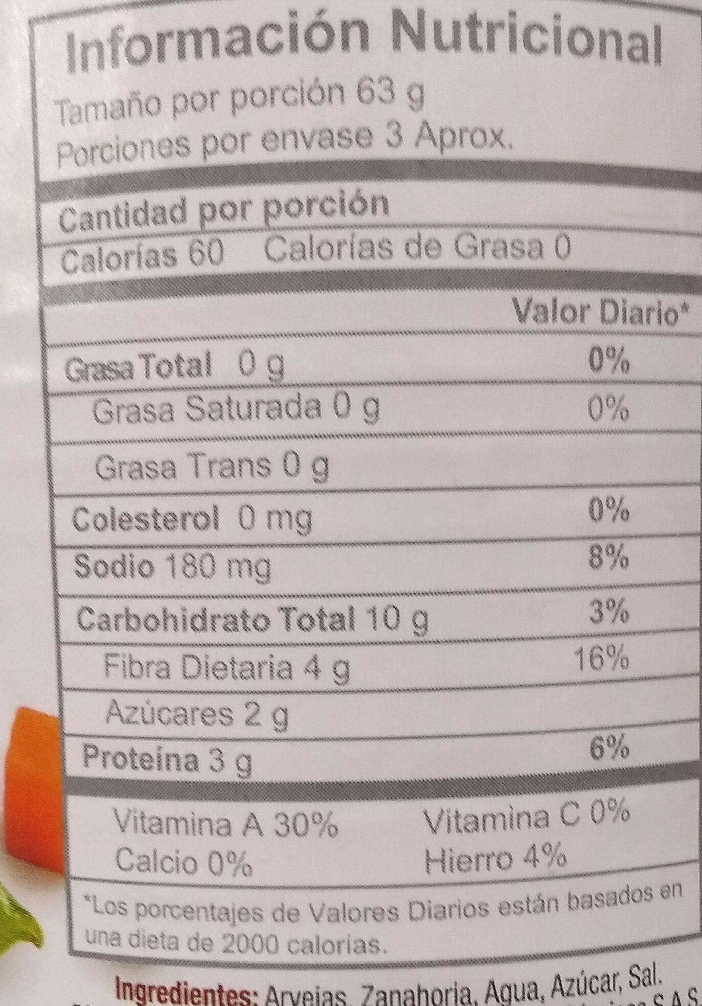 Arvejas con zanahoria - Informations nutritionnelles