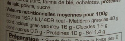 Ballottine au foie de canard - Nutrition facts - fr