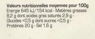 Jambonneau au poivre vert - Informations nutritionnelles - fr