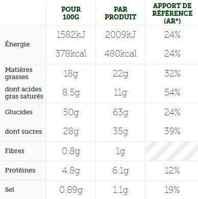 LE MUFFIN AUX MYRTILLES - Informations nutritionnelles - fr