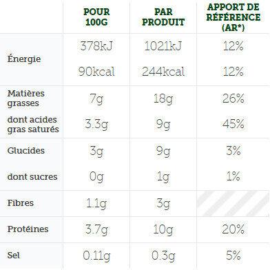 LA VEGGIE PASTA & MOZZA - Informations nutritionnelles - fr