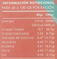 Sargent Berry - Información nutricional - es