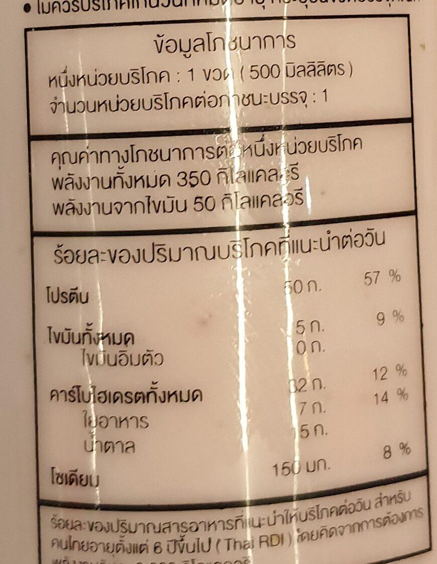 อกไก่ปั่นพร้อมดื่มรสสตอเบอรี่โยเกิร์ต - Voedingswaarden - th