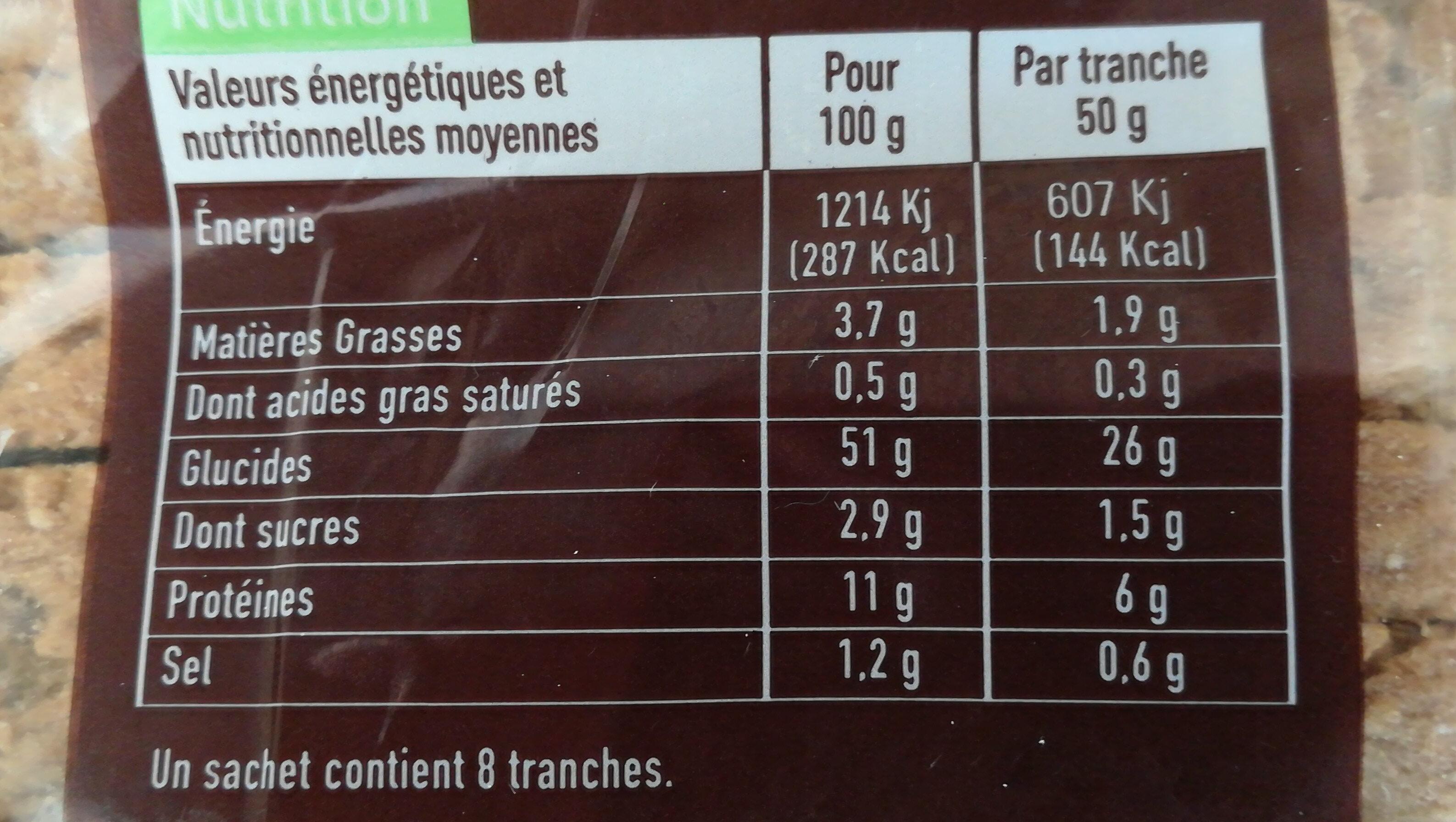 Pain Multi Céréales - Nutrition facts