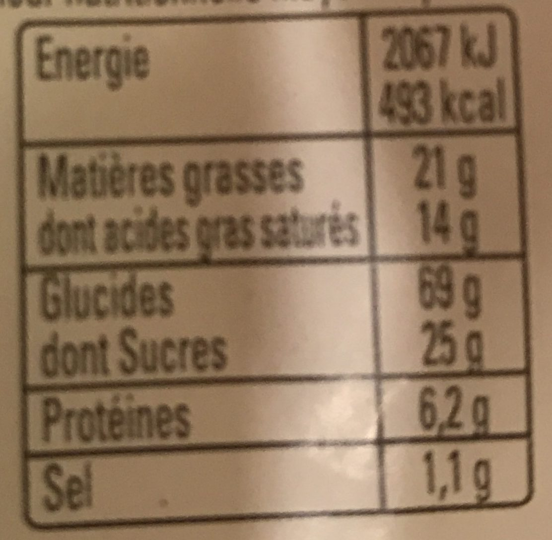 Galette bretonnes - Informations nutritionnelles - fr