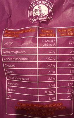 Baguette Avellann 250g - Voedingswaarden