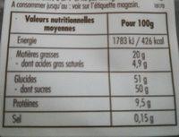 Macarons x36 - Voedingswaarden