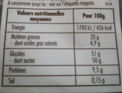 Macarons x36 - Nutrition facts