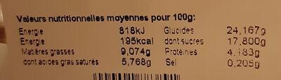 Éclair vanille x2 - Informations nutritionnelles - fr