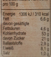 Butterzopf - Nährwertangaben