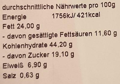 Mandelrolle (Blätterteiggeböck mit Mandeln) - Nutrition facts - de
