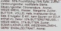 Apfelkuchenschnitte mit Butterstreusel (Hefe-Mürbeteig) - Inhaltsstoffe