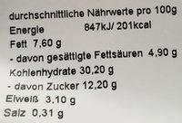 Zwetschgenkuchenschnitte Butterstreusel - Nährwertangaben