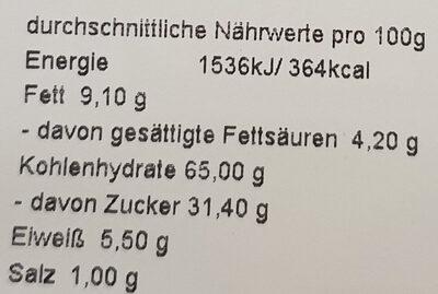 Streuselchen 2er - Nährwertangaben - de