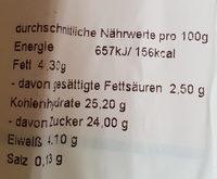Milcheis Bourbon-Vanille - Nährwertangaben