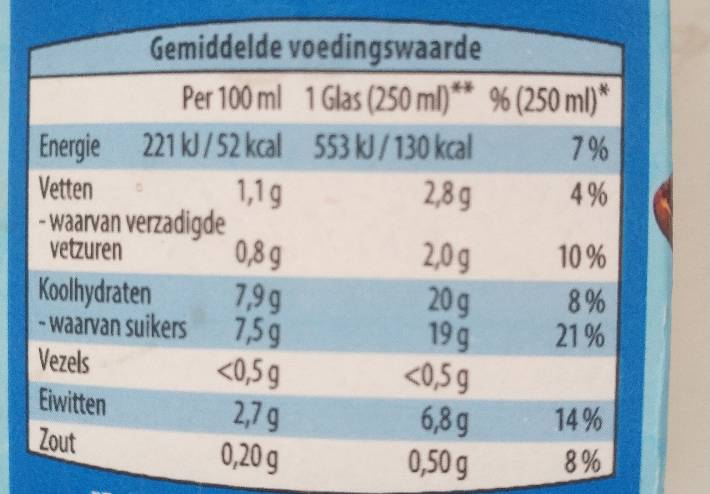 ijskoffie - Voedingswaarden - nl