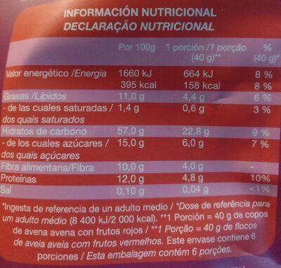 Porridge con frutos rojos - Nutrition facts - es