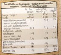Crackers aux graines de chia - Voedingswaarden - fr