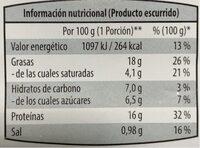 Filetes de caballa fritos - Información nutricional - es