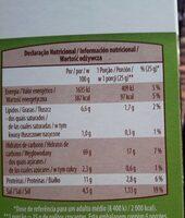 Brezelino - Nutrition facts - es