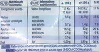 Pomme noisettes - Informations nutritionnelles