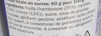 Frutos silvestres - Ingredients