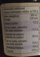 Fruits rouges - Voedingswaarden