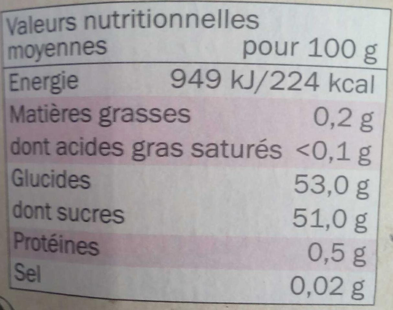 Raspberry fruit spread, raspberry - Información nutricional