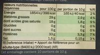 Grana Padano (28% MG) - Informació nutricional - fr