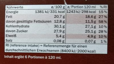 Almond - Nährwertangaben - de