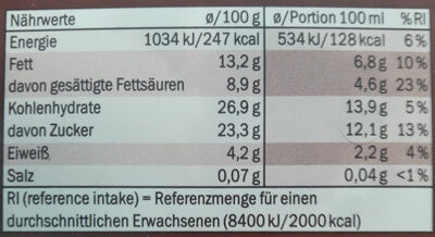Bon Gelati Eiscreme mit Schlagsahne - Informations nutritionnelles - de
