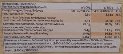 Deliziosa Salame - Ravintosisältö - fi