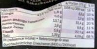Nasi Goreng - Nutrition facts